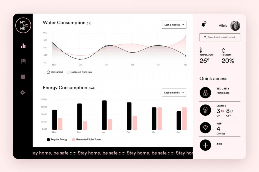 Free Easy Home Monitoring Dashboard Template in PSD