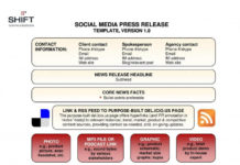 Social Media Press Release Template in PDF