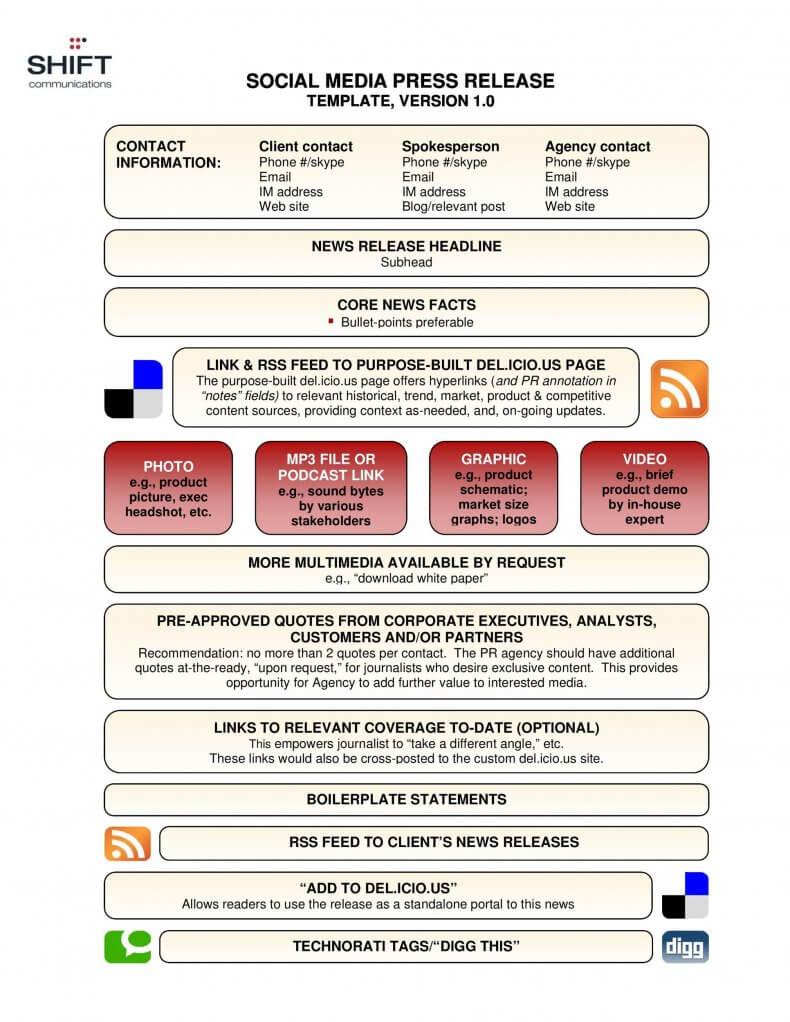 Social Media Press Release Template in PDF