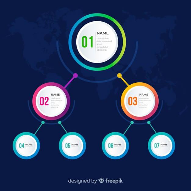 Organization chart Free Vector6