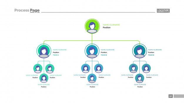 Organizational chart slide template Free Vector