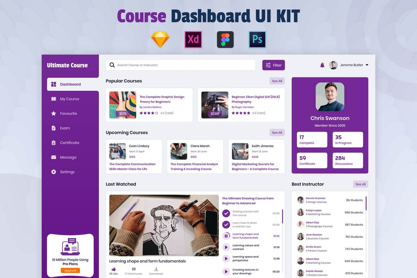 Nuzie - Course Dashboard Template (1)