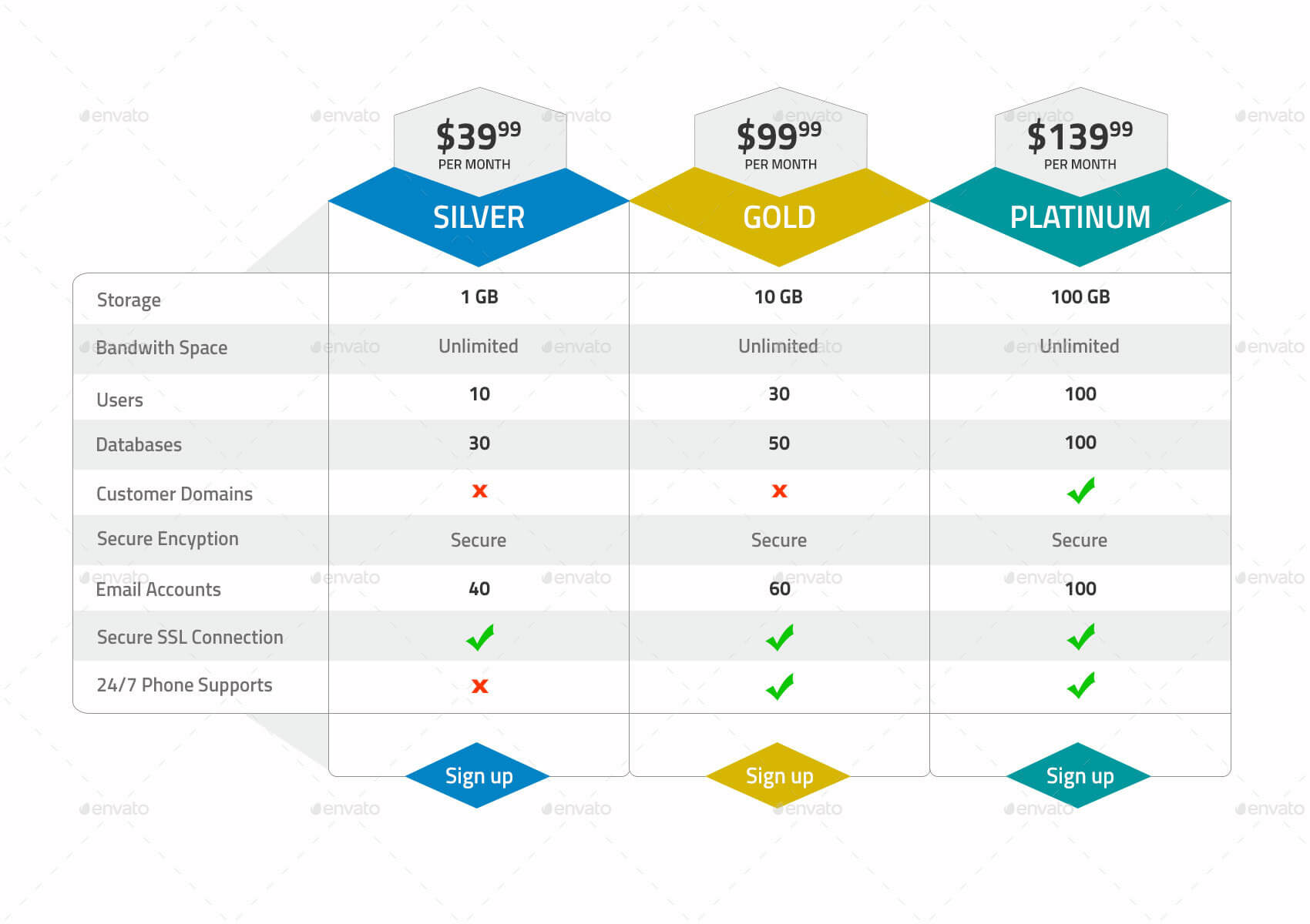 Pricing Table Template (1)